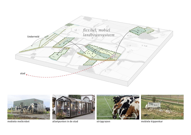 Melk en Noot Brood&Spelen de Melkbrouwerij biologische boerderij Rick Huis in 't Veld13